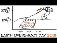 Earth Overshoot Day 2016 is on August 8